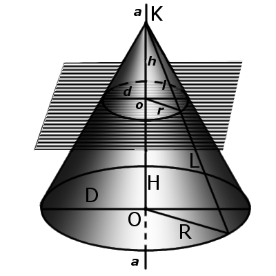 Truncated cone with symbols
