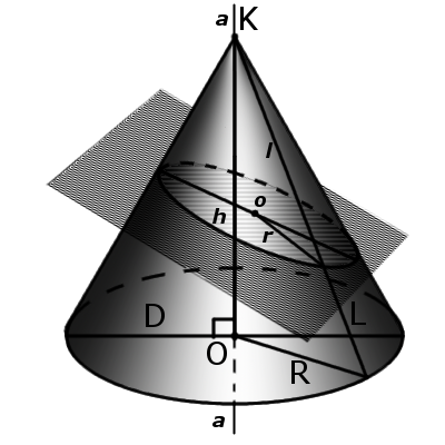 Images of the cone with symbols