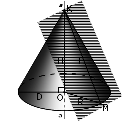 Tangent plan cone with symbols
